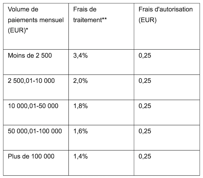 frais-transaction-france-amazon-pay